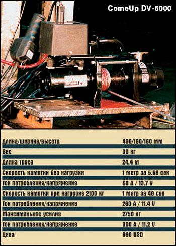 ComeUp DV-6000